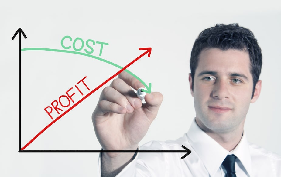 Reduce Cost of Sales